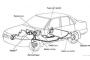 Mekanisme Rem Mobil