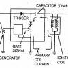 Sistem Pengapian CDI-AC Pada Sepeda Motor