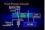 Pemeriksaan Kerja Fuel pump dan Tekanan Bahan bakar