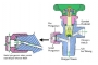 Konstruksi Katup Pada Tabung Oksigen