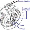 Cara kerja kopling mekanis Sepeda Motor