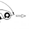 Hubungan sudut dwel dengan celah kontak pemutus