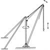 Types of Cranes