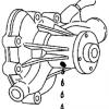 Pemeriksaan Sistem Pendinginan / Radiator 1