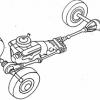 Sistem Penggerak Depan dan Belakang