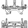 Geometri Roda