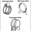 Types of a Hose Clamps