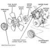 Viscous Fan/Clutch Fan
