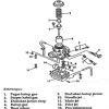 Komponen Karburator Motor