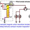 Flasher Tipe Kapasitor untuk Mobil dan Motor