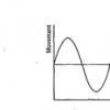 Fungsi Damper Pada Sistem Kopling