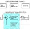 Mengenal Lebih Teknologi Injeksi Bahan Bakar – Close dan Open Loop Control