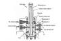 Cara Kerja Power Steering Tipe Hidrolis Pada Mobil