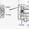 Mengatasi Pompa Power Steering Mendengung