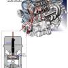 Mesin Diesel | Kelebihan dan Kekurangannya