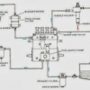 Cara Mengatasi Tenaga Mesin Diesel Berkurang