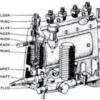Pompa Injeksi Model Sebaris Pada Sistem Bahan Bakar Diesel