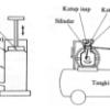 Info: Cara Kerja Kompresor Udara