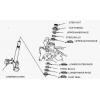 Info : Sistem Kemudi Sepeda Motor