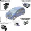 Teknologi i-DCD di Honda Jazz Facelift
