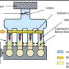 Proses dan Manfaat Service Fuel Injection Terbaru 2018