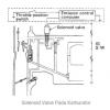 Ciri-Ciri Kerusakan Solenoid Valve Karburator dan Cara Perbaikannya