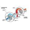 Apa Kerusakan Pada Turbo Mesin