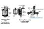 Langkah-Langkah Jika Mesin Diesel Kehabisan Solar