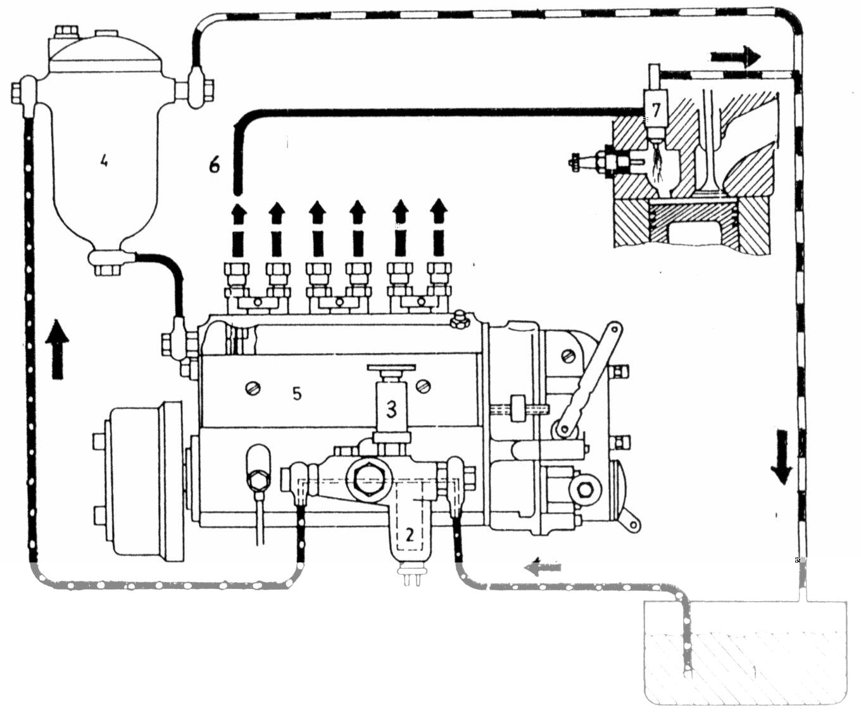 Saluran Tangki Bahan Bakar Machine Repair