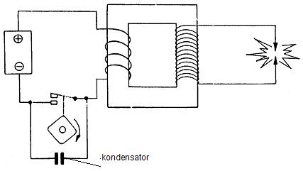 Pada sistem pengapian, kondensator dihubungkan secara paralel dengan ...