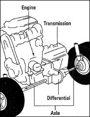 transfer system