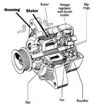 Bosch compact alternator