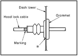 hood lock