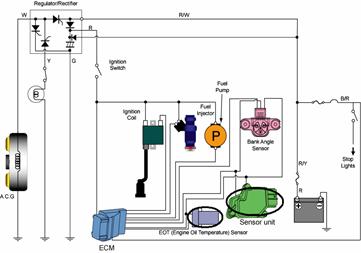 Engine oil temperature sensor dan Intake air temperature sensor (dalam sensor unit) pada mesin Honda Supra X 125
