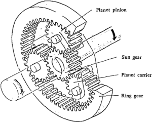 single pinion