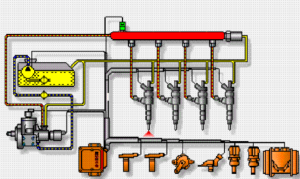 circuit tekanan tinggi
