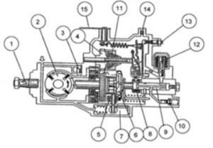 pompa injeksi diesel