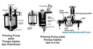 priming pump